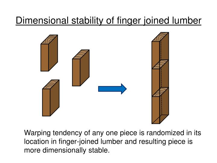 Dimensional stability of finger joined lumber