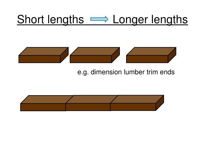 Short lengths         Longer lengths