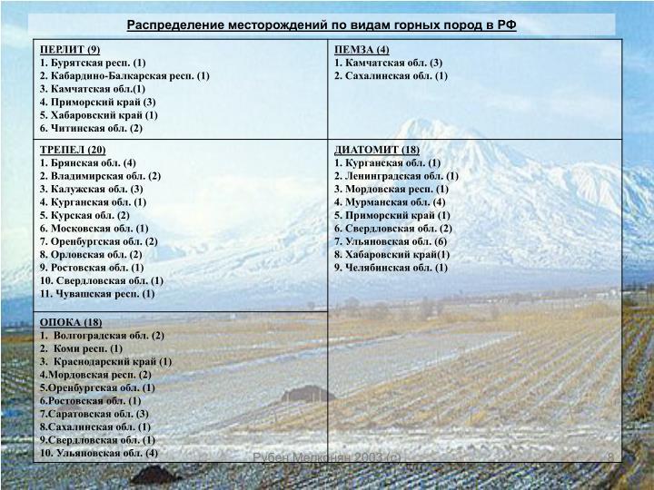 Распределение месторождений по видам горных пород в РФ
