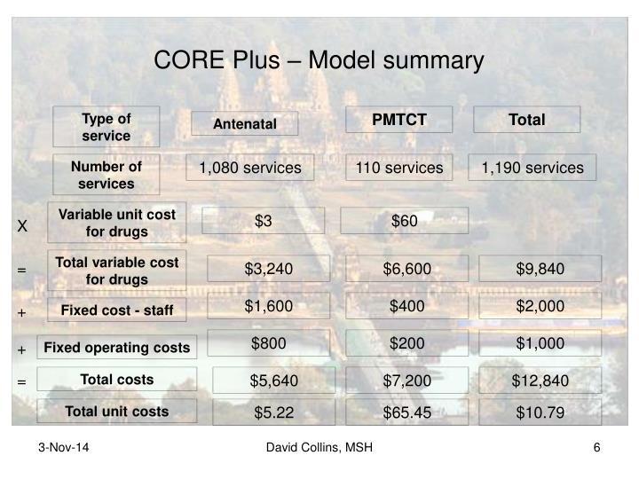 CORE Plus – Model summary