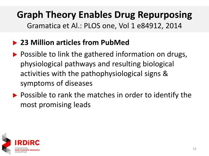 Graph Theory Enables Drug Repurposing