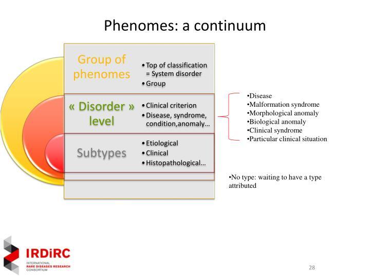 Phenomes