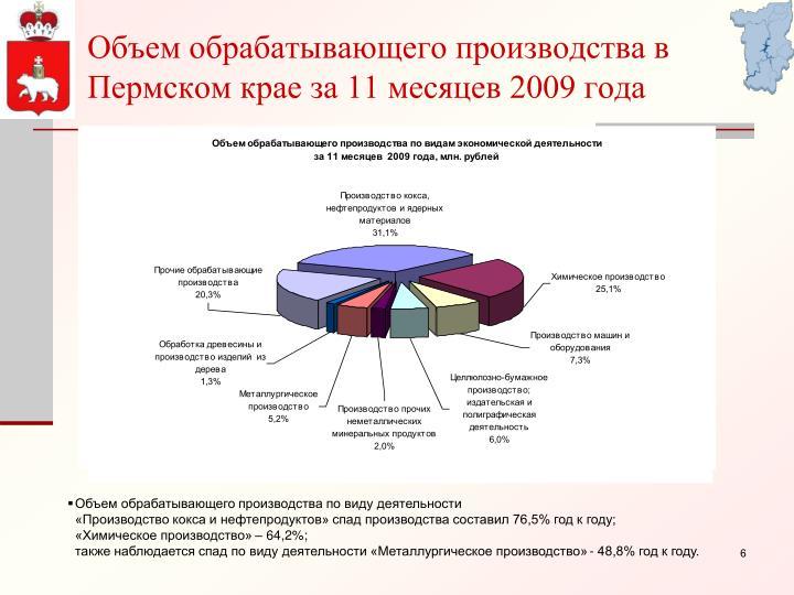 Объем обрабатывающего производства в  Пермском крае за 11 месяцев 2009 года