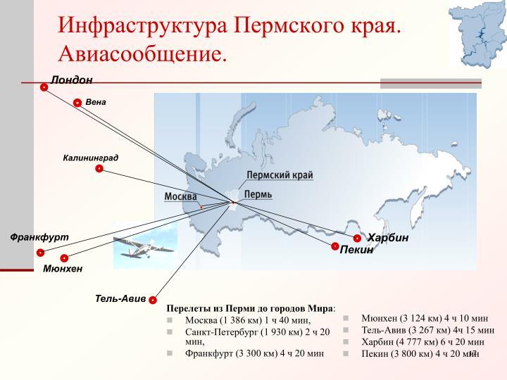 Инфраструктура Пермского края.