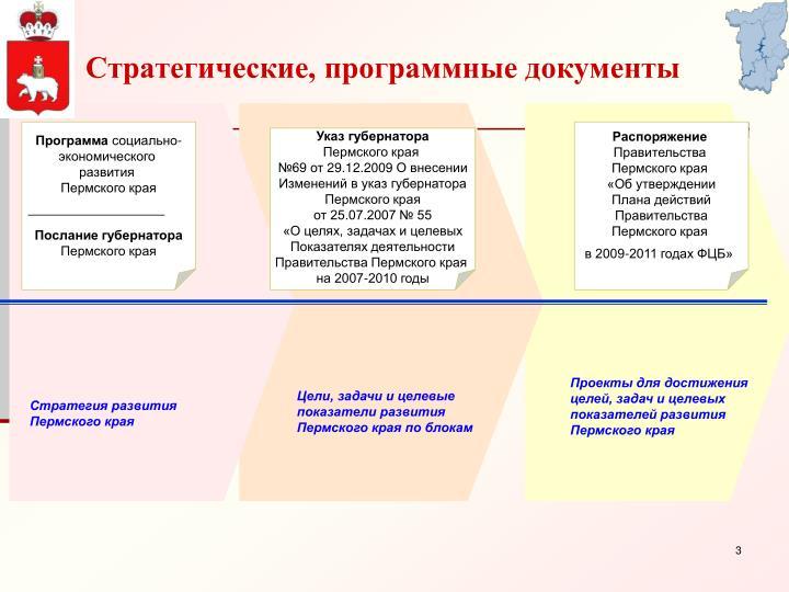 Стратегические, программные документы