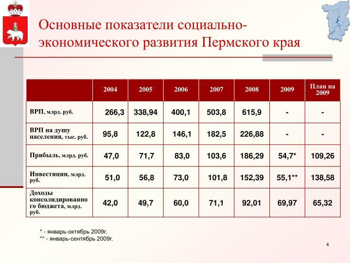 Основные показатели социально-экономического развития Пермского края