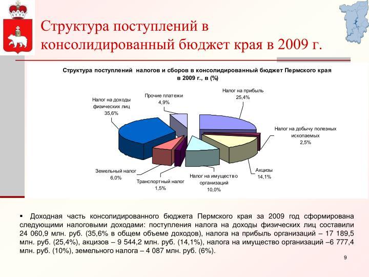 Структура поступлений в консолидированный бюджет края в 2009 г.