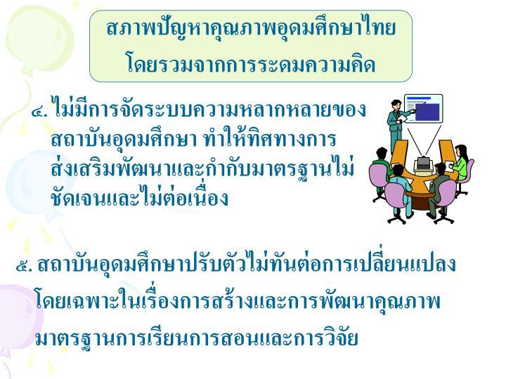 สภาพปัญหาคุณภาพอุดมศึกษาไทย