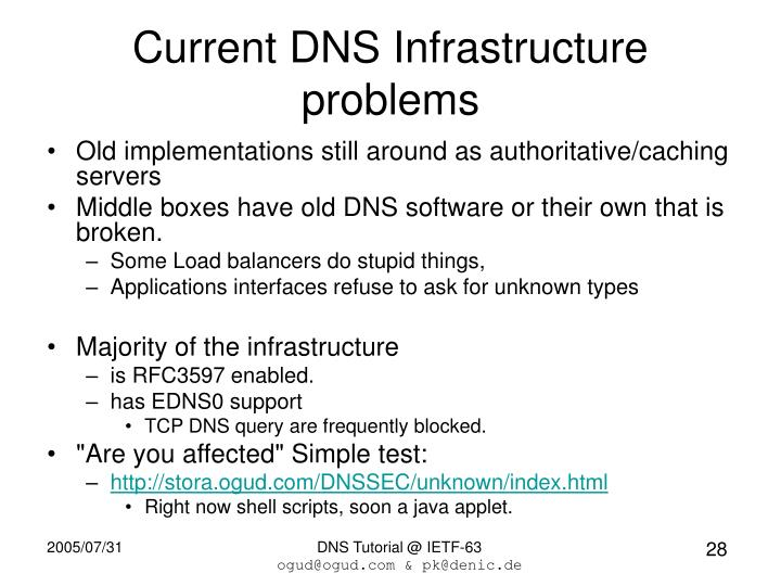 Current DNS Infrastructure problems