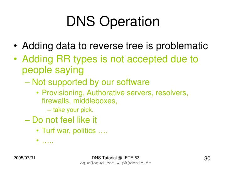 DNS Operation