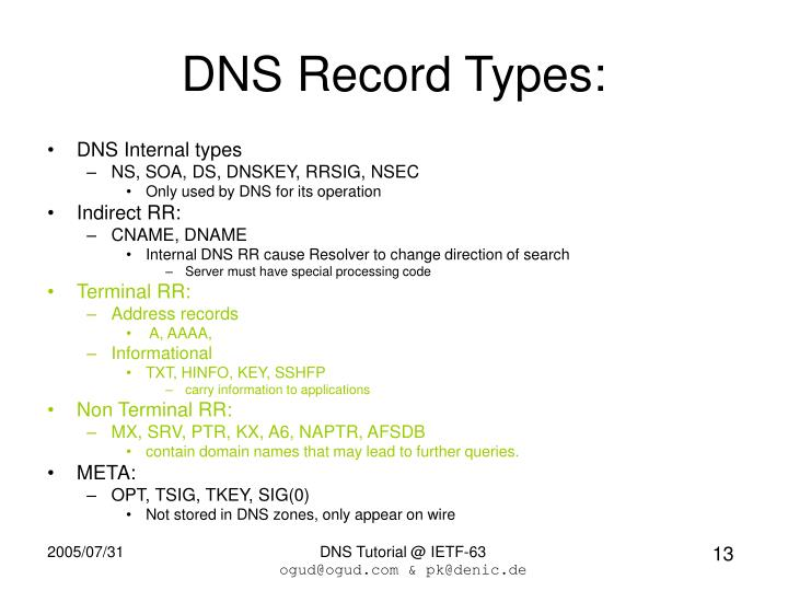 DNS Record Types: