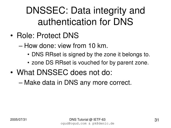 DNSSEC: Data integrity and authentication for DNS