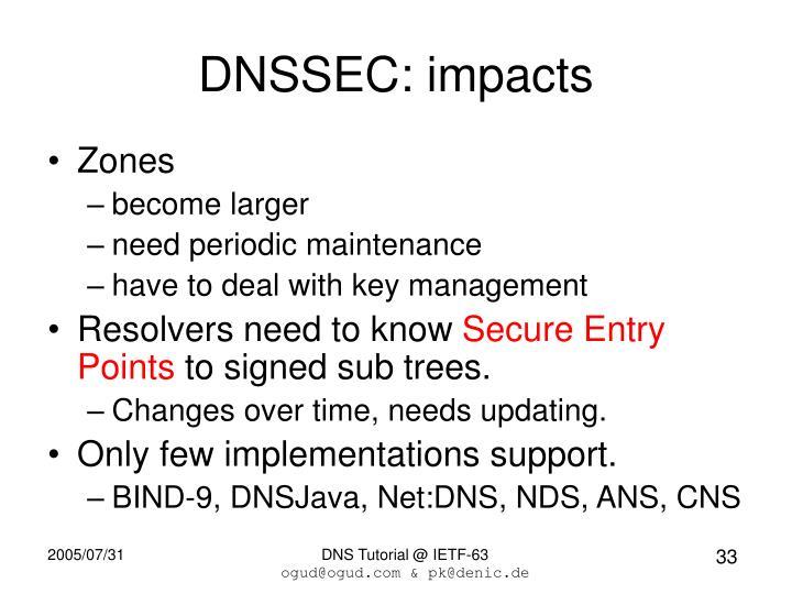 DNSSEC: impacts