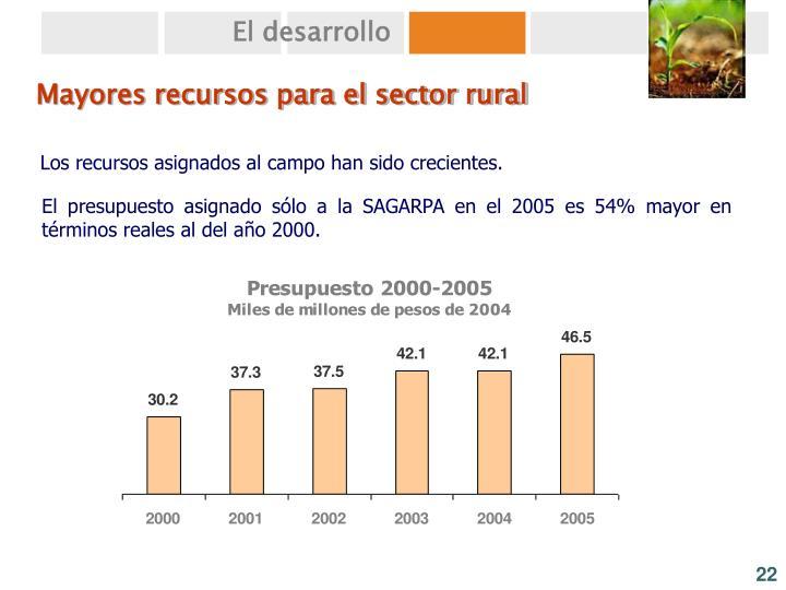 Mayores recursos para el sector rural
