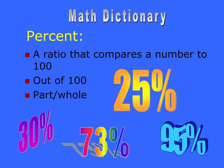 Percent: