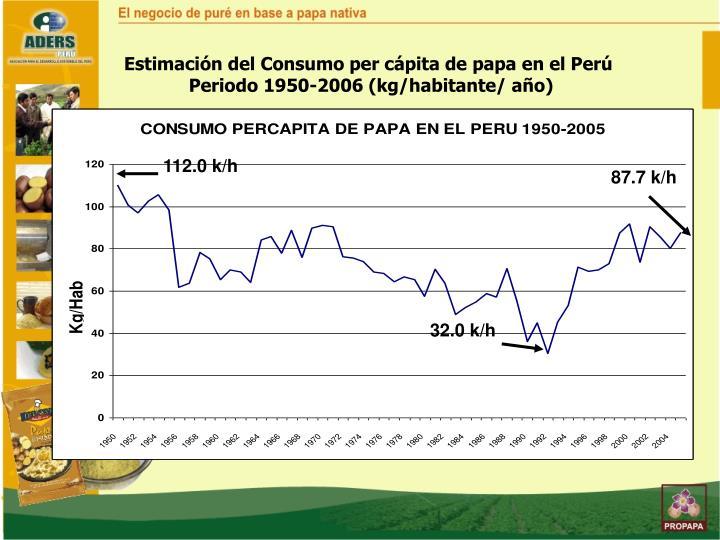 Estimación del Consumo per cápita de papa en el Perú