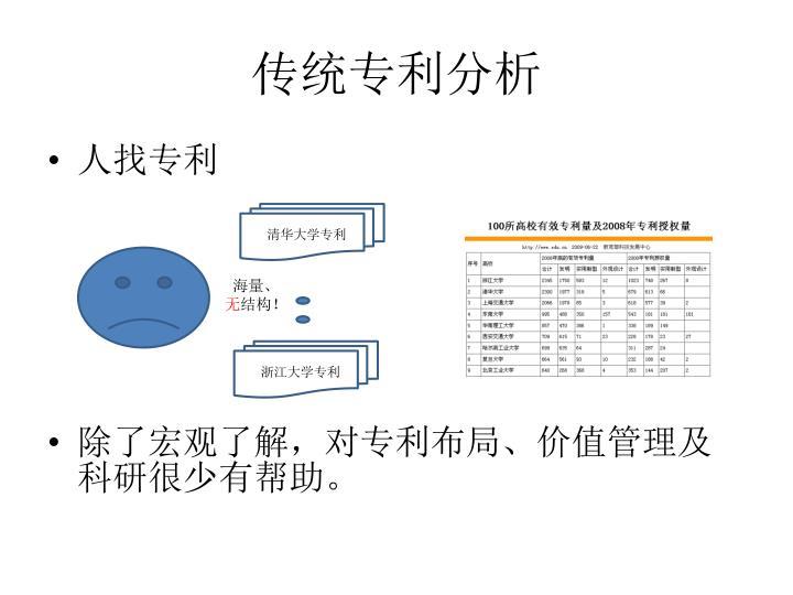 传统专利分析