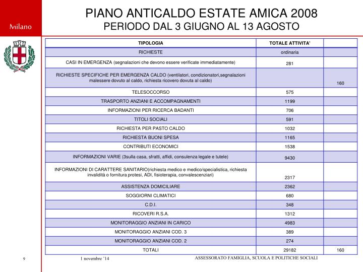PIANO ANTICALDO ESTATE AMICA 2008