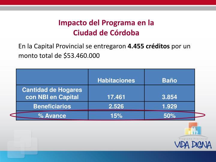 Impacto del Programa en la Ciudad de Córdoba
