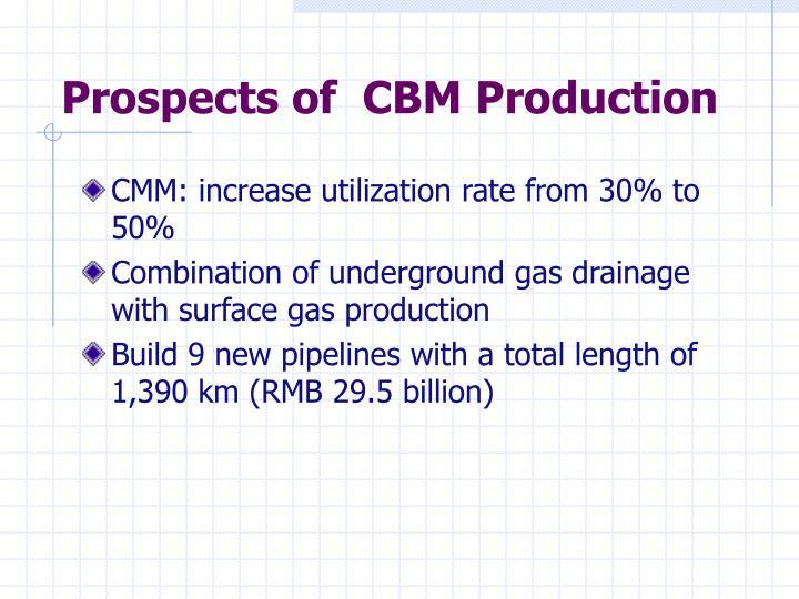 Prospects of  CBM Production