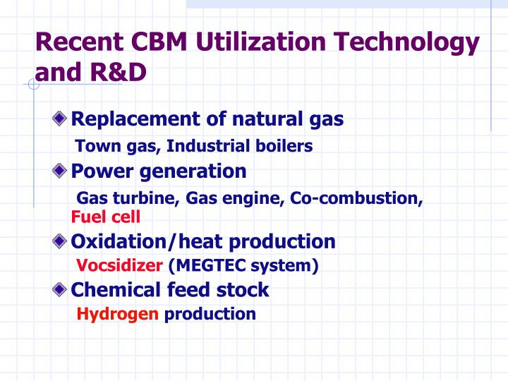 Recent CBM Utilization Technology and R&D