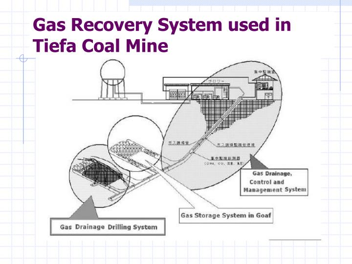 Gas Recovery System used in Tiefa Coal Mine