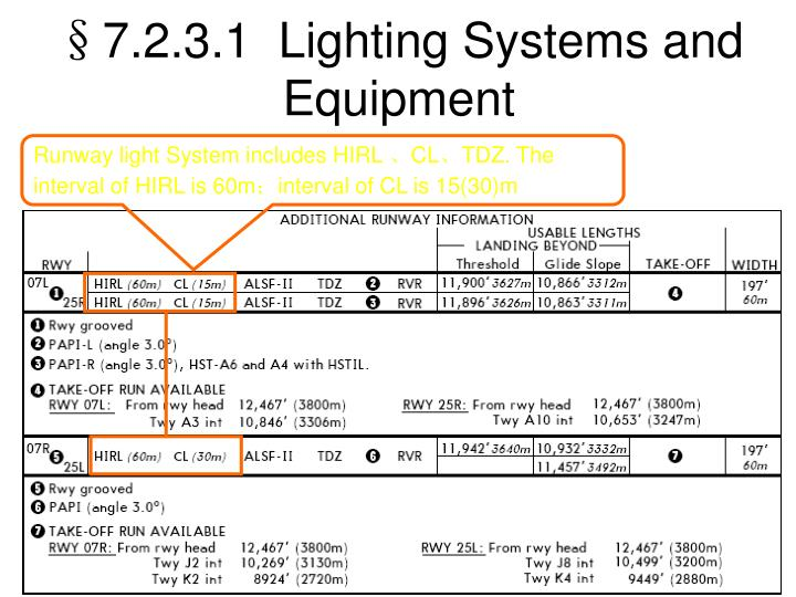 §7.2.3.1  Lighting Systems and  Equipment