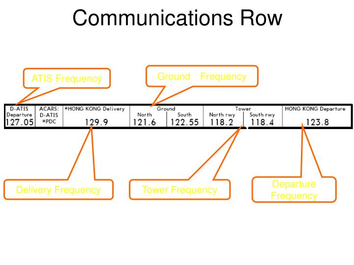 Communications Row