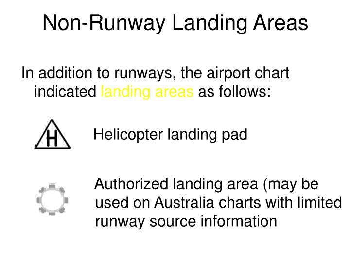 Non-Runway Landing Areas