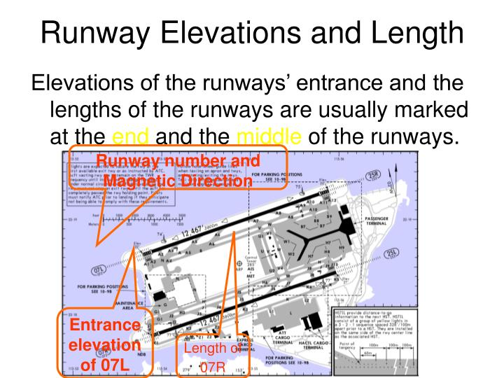 Runway Elevations and Length