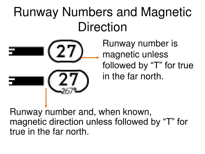Runway Numbers and Magnetic Direction
