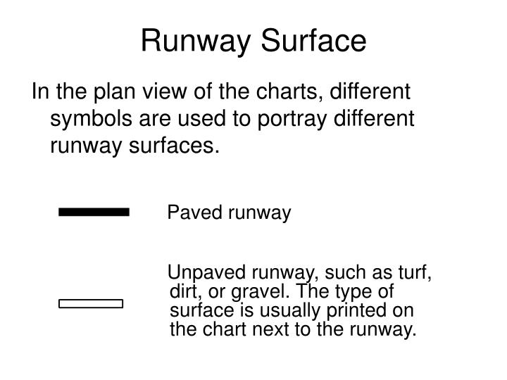 Runway Surface