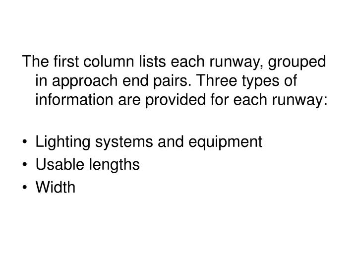 The first column lists each runway, grouped in approach end pairs. Three types of information are provided for each runway: