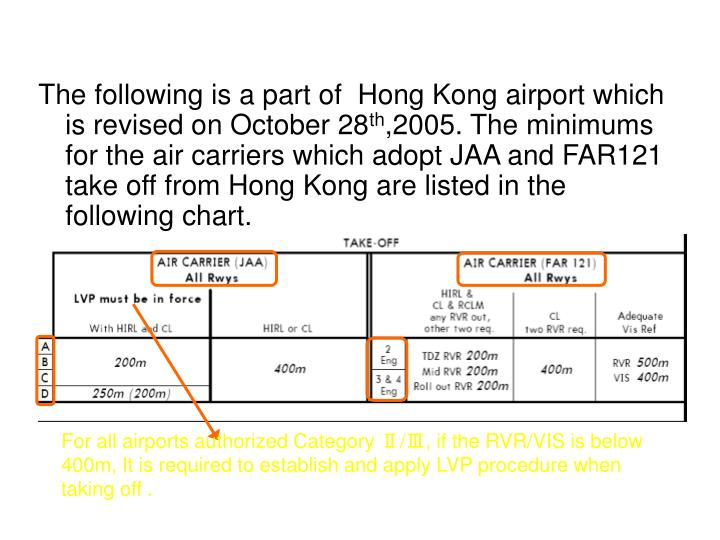 The following is a part of  Hong Kong airport which is revised on October 28