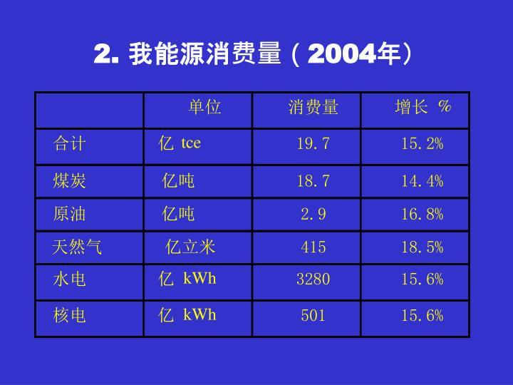 2. 我能源消费量(2004年)