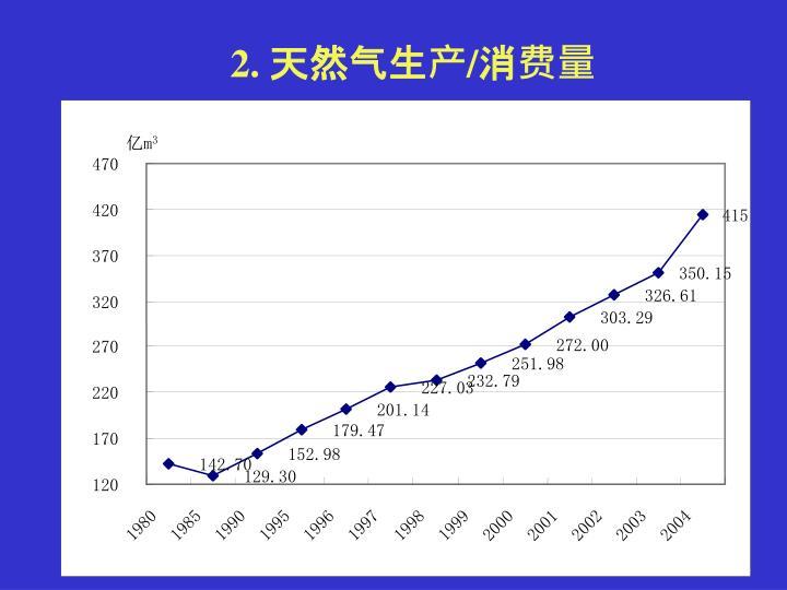 2. 天然气生产/消费量