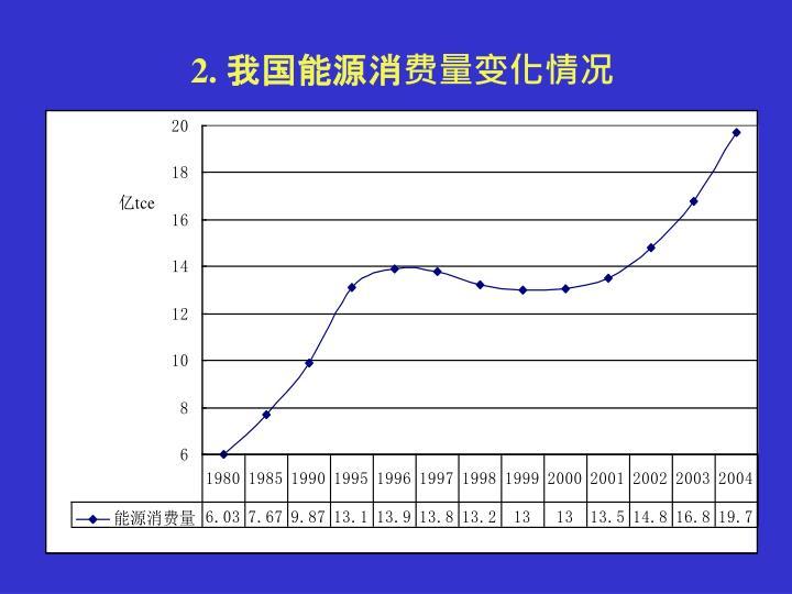 2. 我国能源消费量变化情况