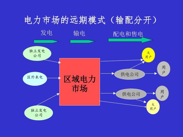 电力市场的远期模式(输配分开)
