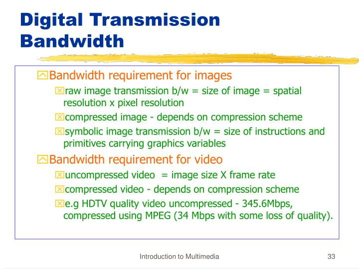 Digital Transmission Bandwidth