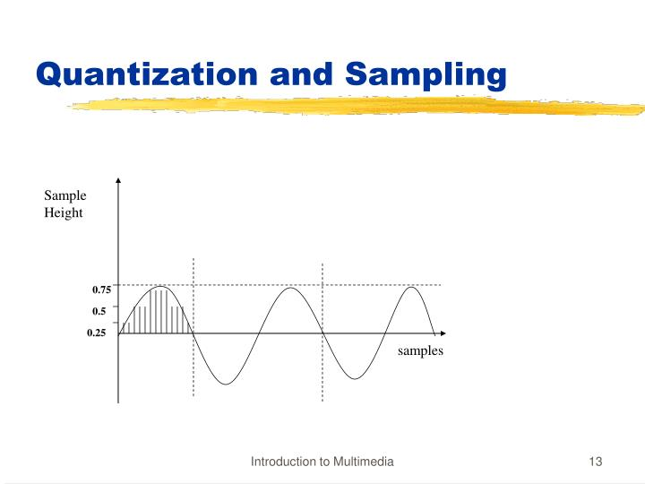 Quantization and Sampling