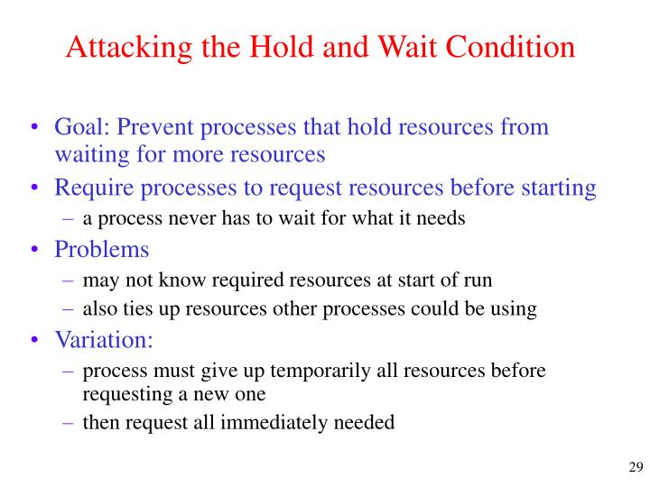 Attacking the Hold and Wait Condition