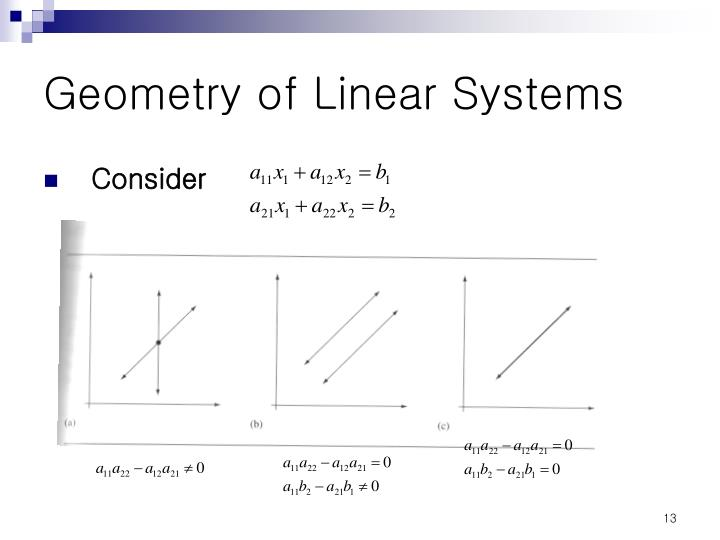 Geometry of Linear Systems