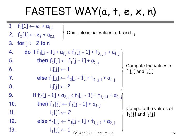 Compute initial values of f