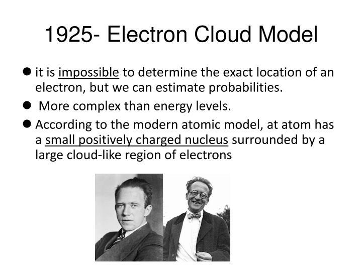 1925- Electron Cloud Model