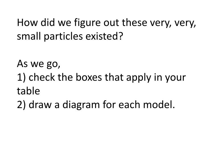 How did we figure out these very, very, small particles existed?