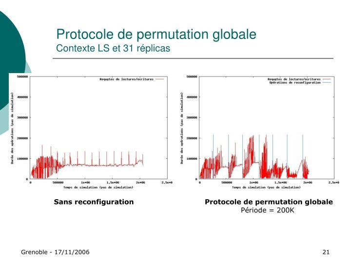 Protocole de permutation globale