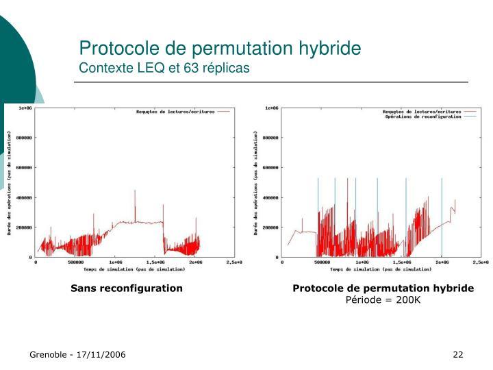 Protocole de permutation hybride
