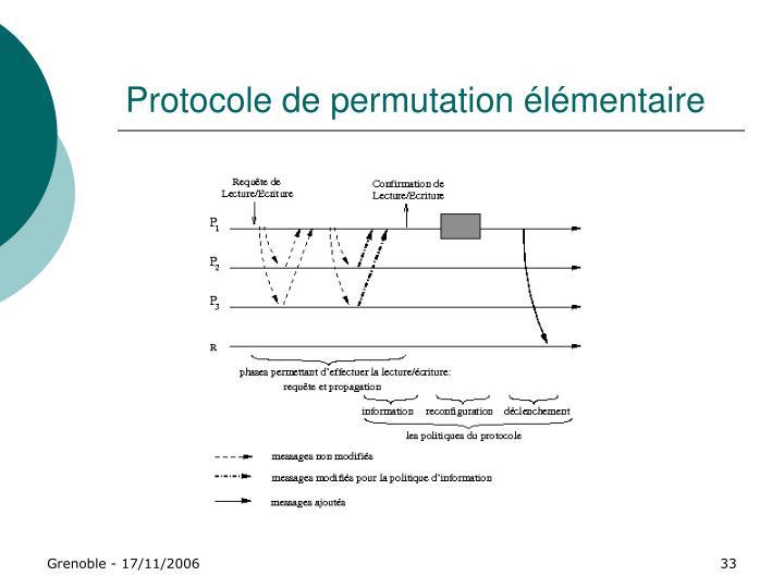 Protocole de permutation élémentaire