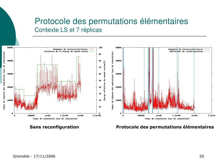 Protocole des permutations élémentaires