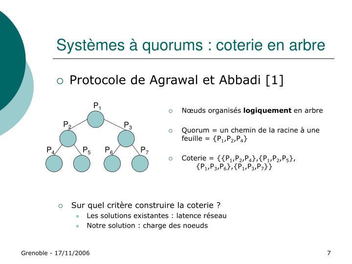 Protocole de Agrawal et Abbadi [1]